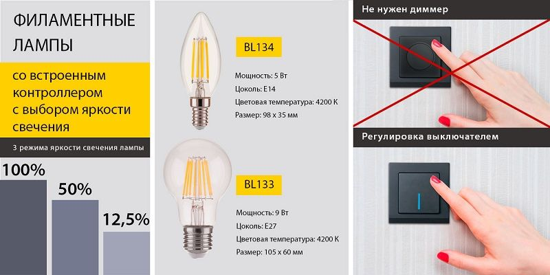 Диммер со светодиодными лампами. Филаментные лампы с выбором яркости свечения BL133 и BL134.