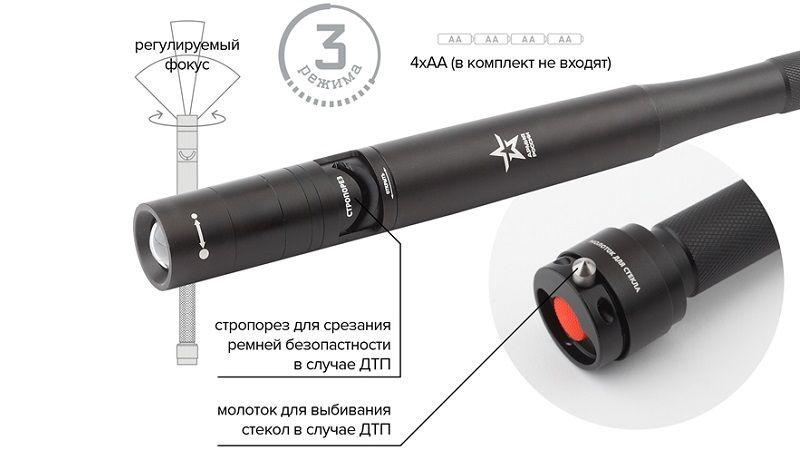 Создана инфографика о преимуществах каждого из фонарей ЭРА Армия России.