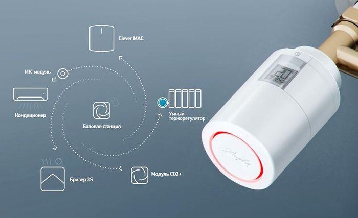 Danfoss Eco интегрирован в систему «умного дома»