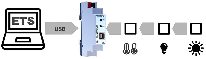 "Weinzierl KNX USB 312. Интерфейс для программирования системы ""Умный Дом"" KNX"