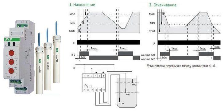 Реле контроля уровня жидкости. F&F PZ-818.